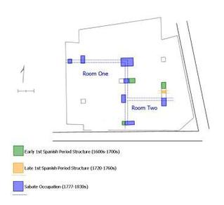 Map Illustrating Test Unit Locations and Temporal Occupation of the Site